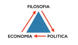 triangolo perfetto